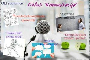 ciklus komunikacija